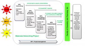 mn_diagram